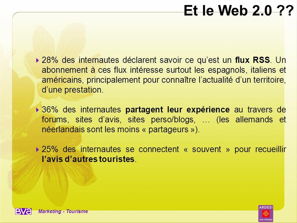 Marketing - Tourisme 28% des internautes déclarent savoir ce quest un flux RSS. Un abonnement à ces flux intéresse surtout les espagnols, italiens et