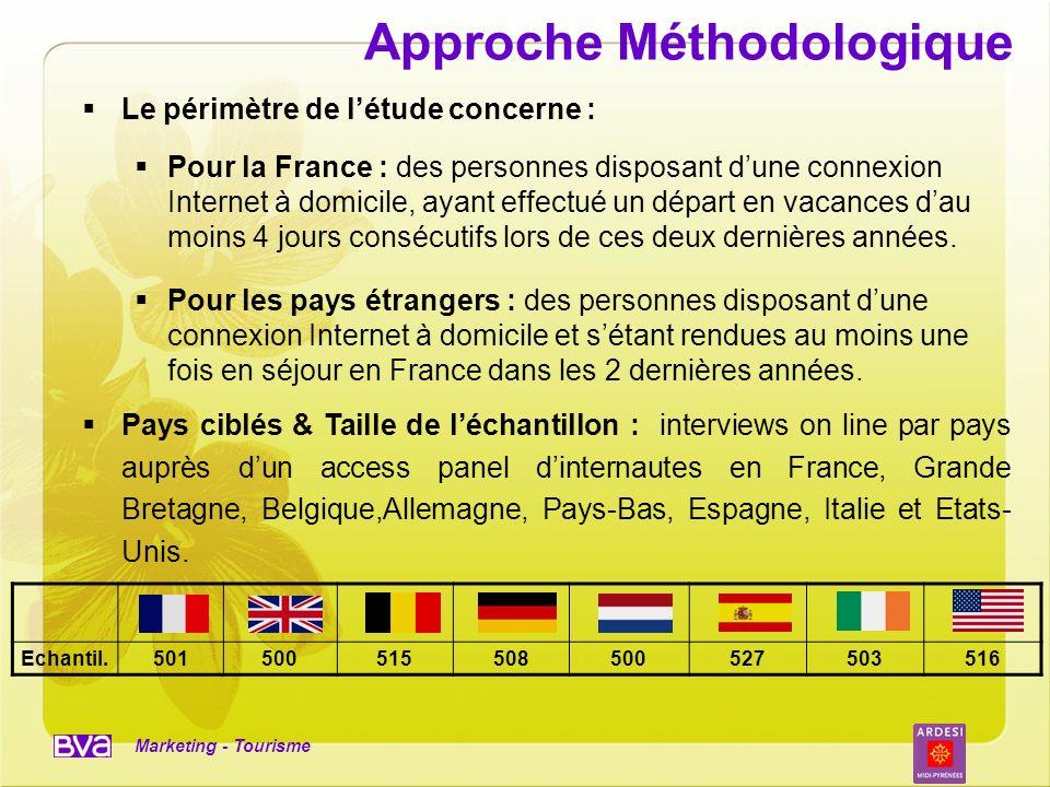 Marketing - Tourisme Le périmètre de létude concerne : Pour la France : des personnes disposant dune connexion Internet à domicile, ayant effectué un