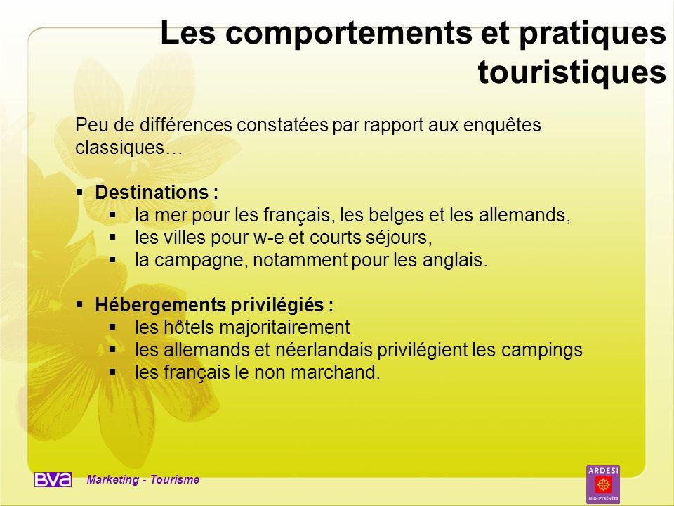 Marketing - Tourisme Peu de différences constatées par rapport aux enquêtes classiques… Destinations : la mer pour les français, les belges et les all