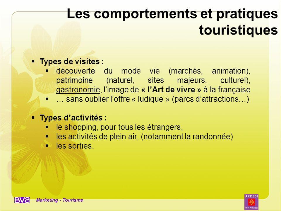 Marketing - Tourisme Types de visites : découverte du mode vie (marchés, animation), patrimoine (naturel, sites majeurs, culturel), gastronomie, limag