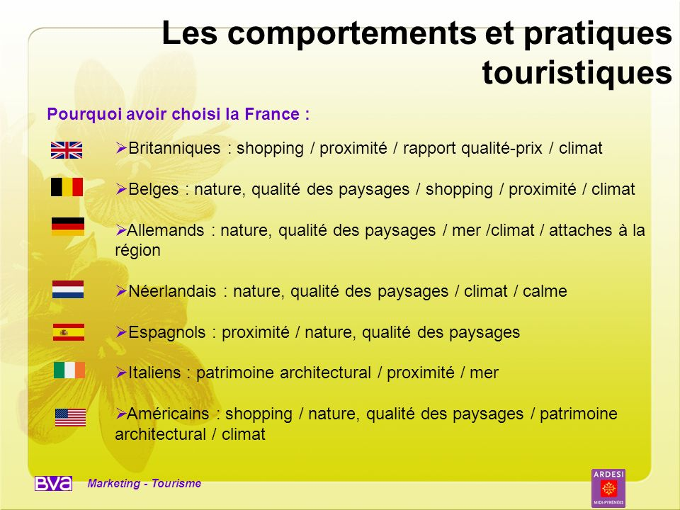 Marketing - Tourisme Les comportements et pratiques touristiques Pourquoi avoir choisi la France : Britanniques : shopping / proximité / rapport quali