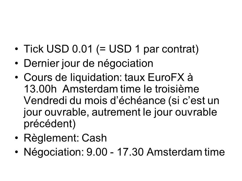 Tick USD 0.01 (= USD 1 par contrat) Dernier jour de négociation Cours de liquidation: taux EuroFX à 13.00h Amsterdam time le troisième Vendredi du moi