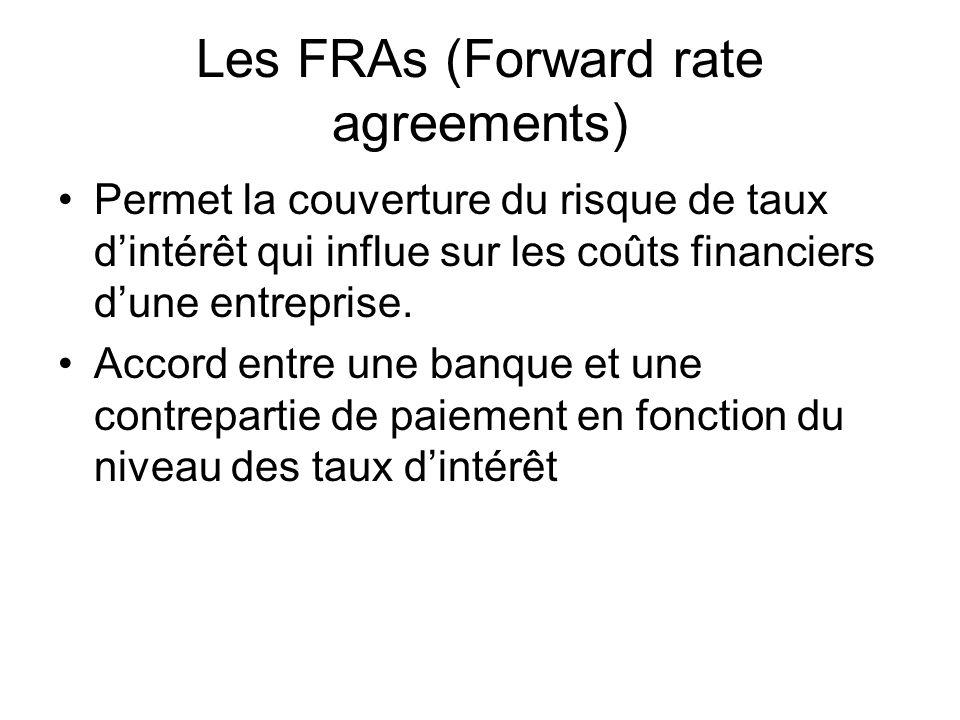 Les FRAs (Forward rate agreements) Permet la couverture du risque de taux dintérêt qui influe sur les coûts financiers dune entreprise. Accord entre u
