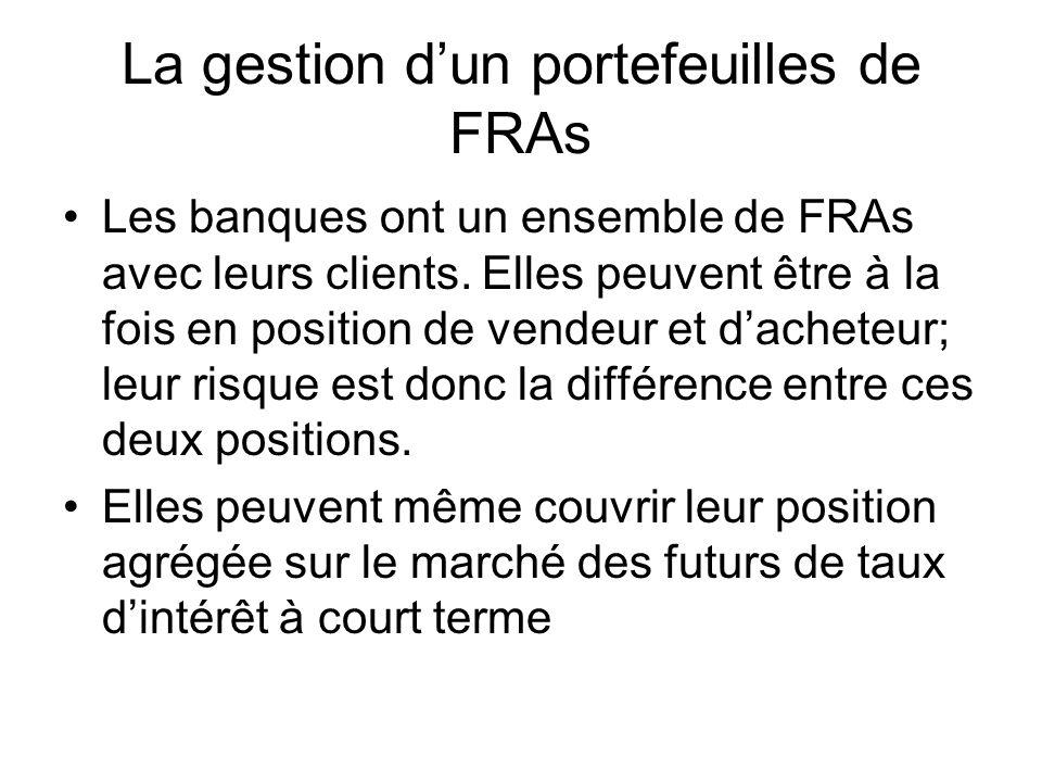 La gestion dun portefeuilles de FRAs Les banques ont un ensemble de FRAs avec leurs clients. Elles peuvent être à la fois en position de vendeur et da