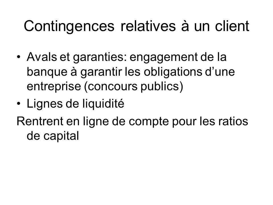 Contingences relatives à un client Avals et garanties: engagement de la banque à garantir les obligations dune entreprise (concours publics) Lignes de
