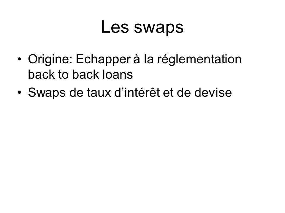 Les swaps Origine: Echapper à la réglementation back to back loans Swaps de taux dintérêt et de devise