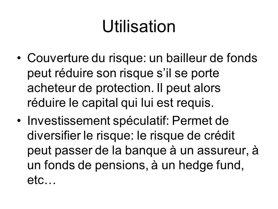 Utilisation Couverture du risque: un bailleur de fonds peut réduire son risque sil se porte acheteur de protection. Il peut alors réduire le capital q