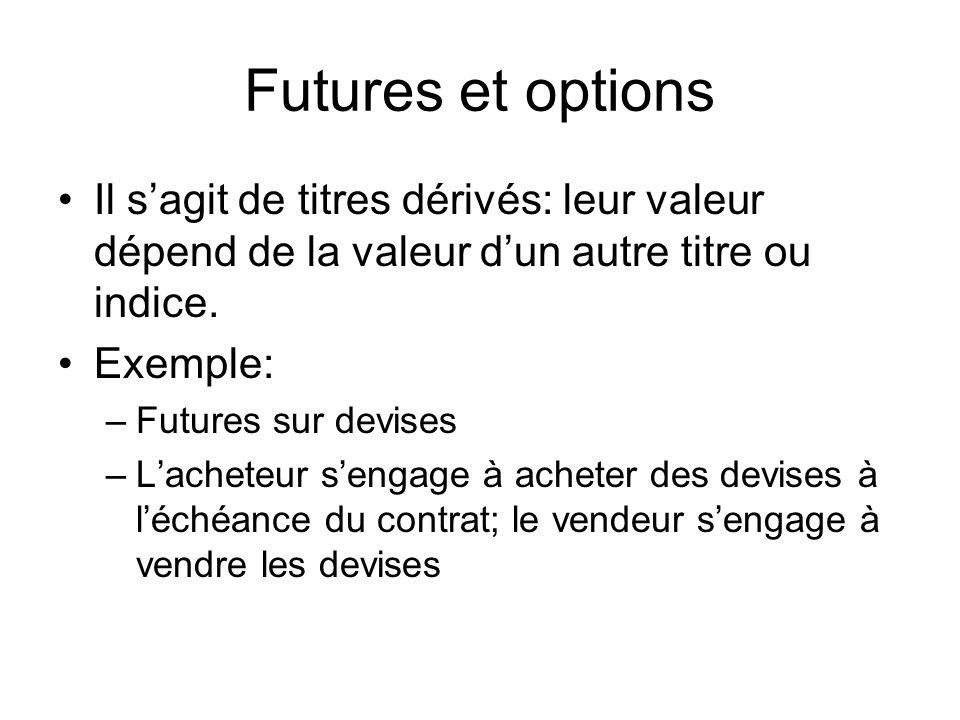 Futures et options Il sagit de titres dérivés: leur valeur dépend de la valeur dun autre titre ou indice. Exemple: –Futures sur devises –Lacheteur sen