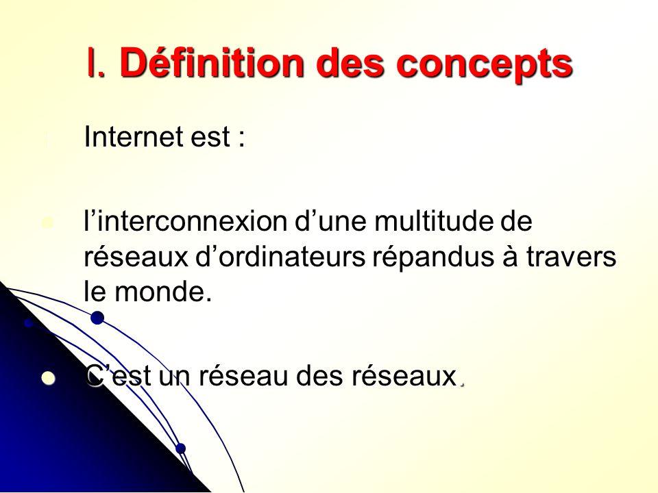 I.Définition des concepts 1.