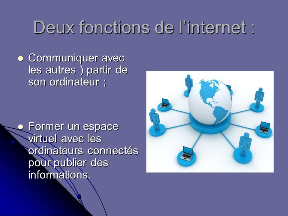 Deux fonctions de linternet : Communiquer avec les autres ) partir de son ordinateur ; Former un espace virtuel avec les ordinateurs connectés pour publier des informations.