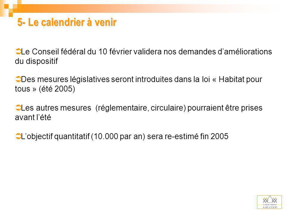 5- Le calendrier à venir Le Conseil fédéral du 10 février validera nos demandes daméliorations du dispositif Des mesures législatives seront introduit