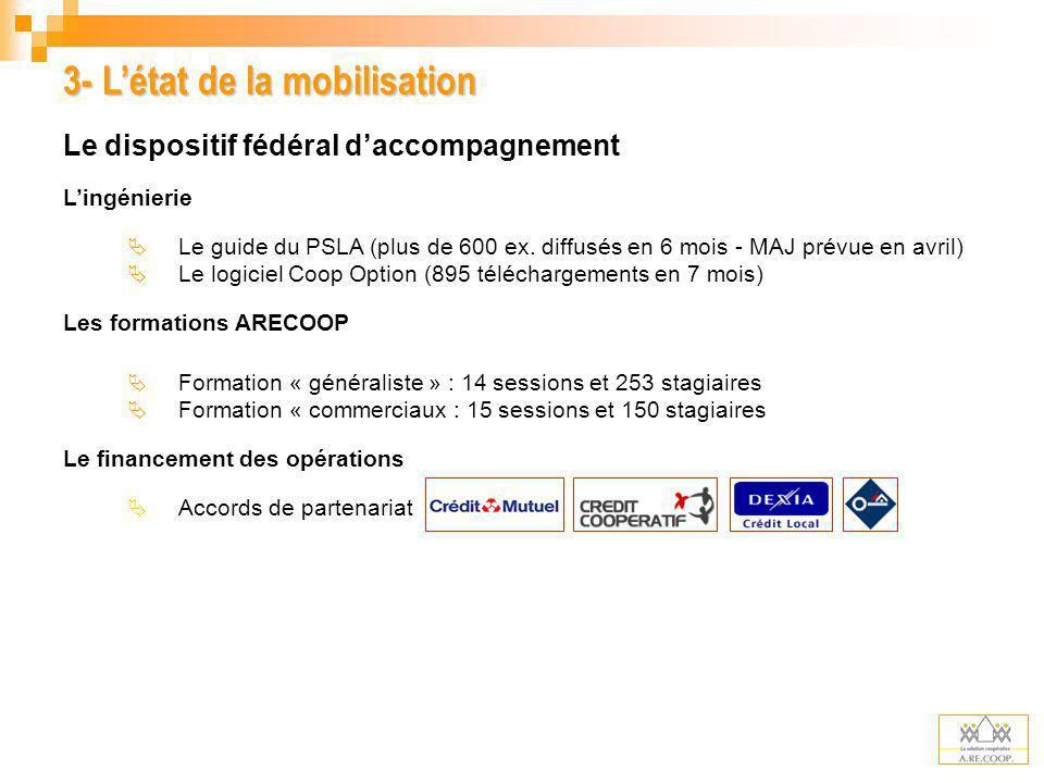3- Létat de la mobilisation Le dispositif fédéral daccompagnement Lingénierie Le guide du PSLA (plus de 600 ex. diffusés en 6 mois - MAJ prévue en avr