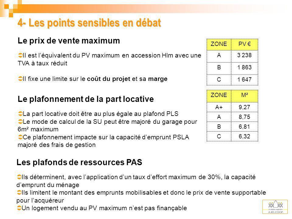 4- Les points sensibles en débat Le prix de vente maximum Il est léquivalent du PV maximum en accession Hlm avec une TVA à taux réduit Il fixe une lim