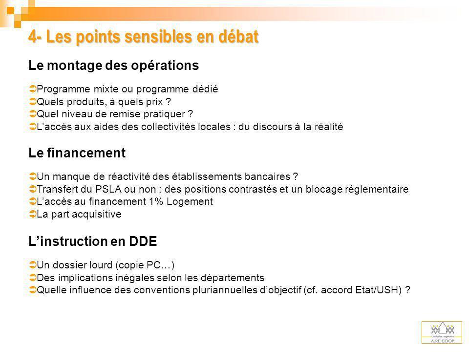 4- Les points sensibles en débat Le montage des opérations Programme mixte ou programme dédié Quels produits, à quels prix ? Quel niveau de remise pra