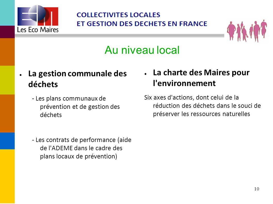 10 Au niveau local La gestion communale des déchets - Les plans communaux de prévention et de gestion des déchets - Les contrats de performance (aide