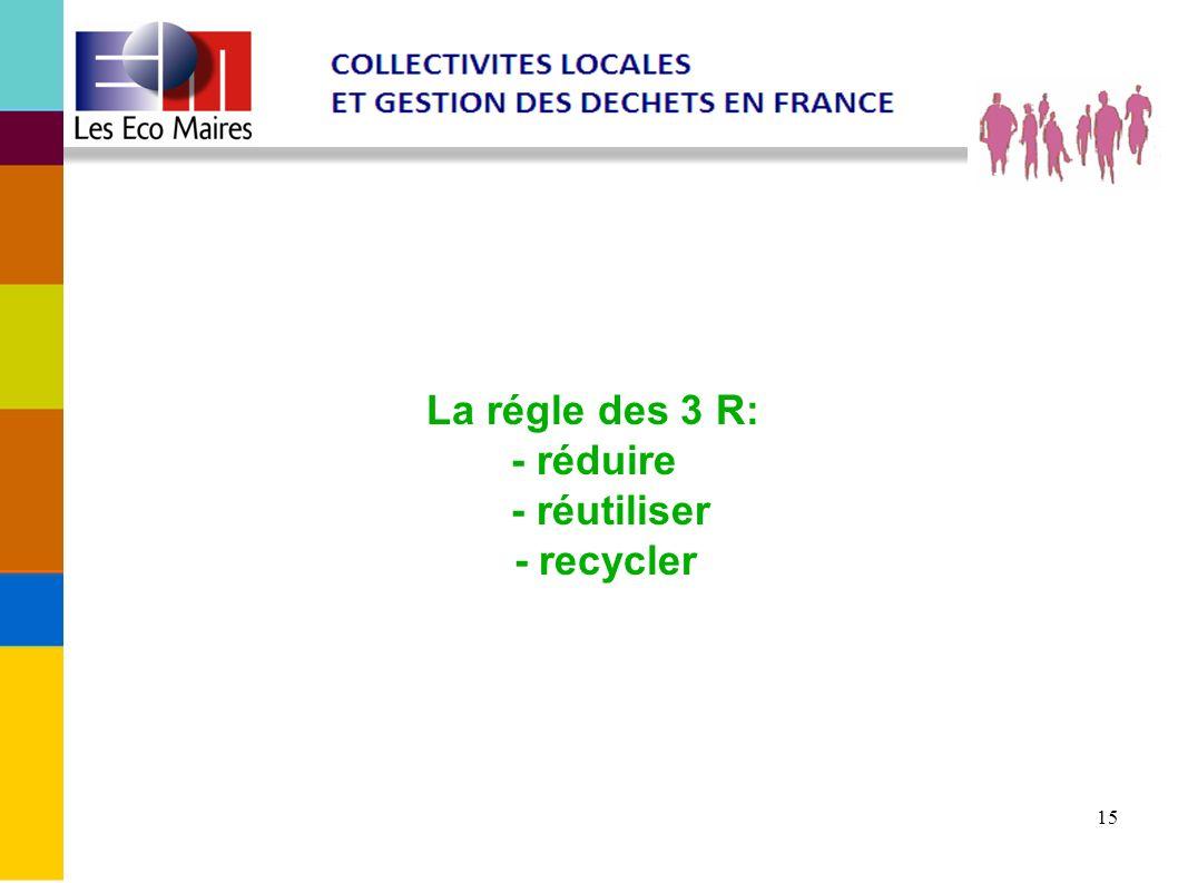 15 La régle des 3 R: - réduire - réutiliser - recycler