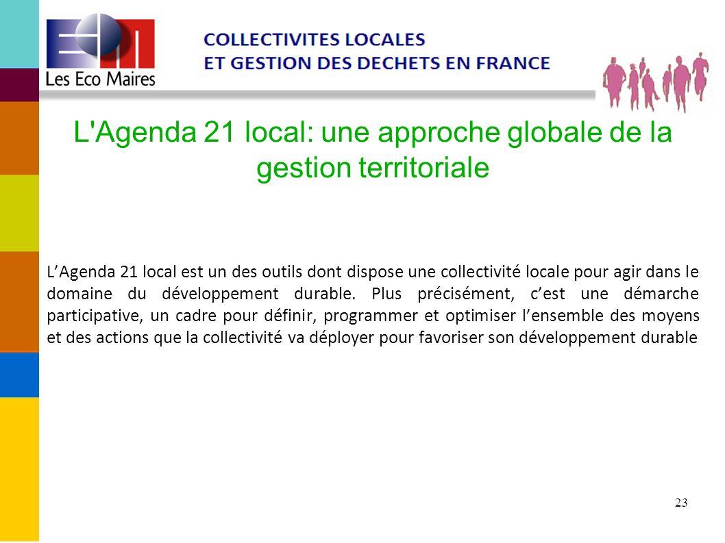 23 L'Agenda 21 local: une approche globale de la gestion territoriale LAgenda 21 local est un des outils dont dispose une collectivité locale pour agi