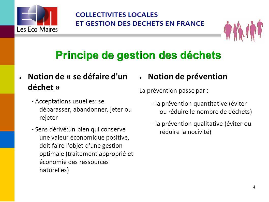 5 La politique des déchets en France