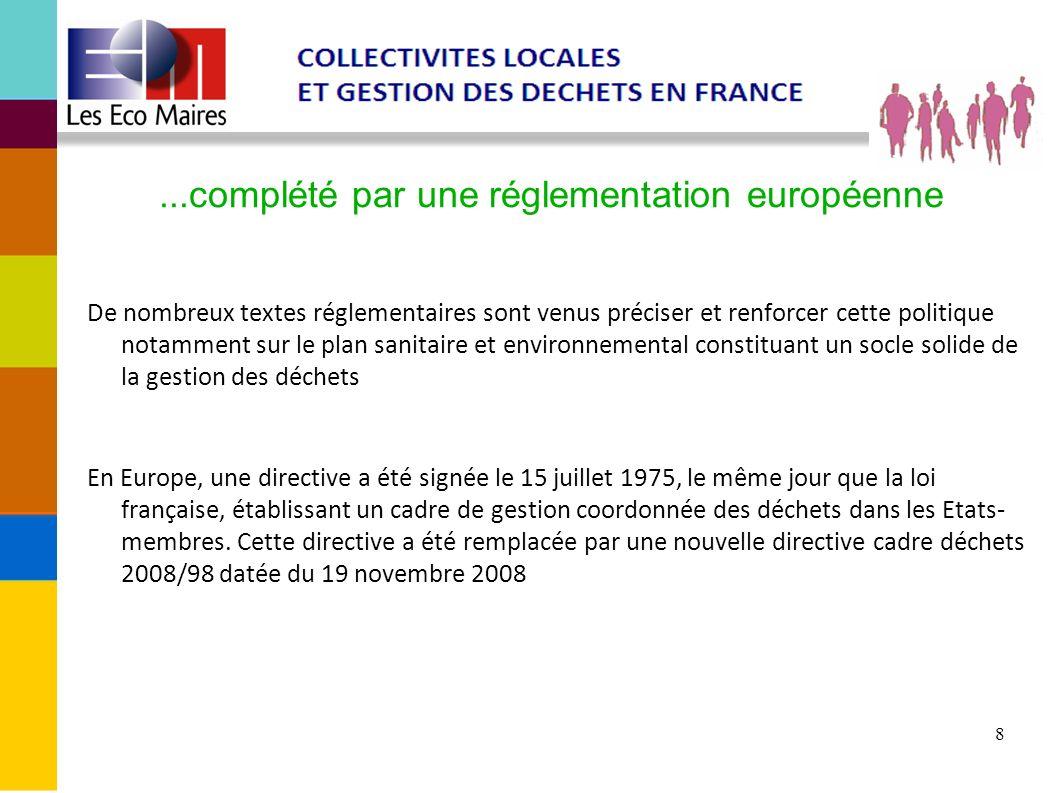 9 Les nouvelles lois de Grenelle Grenelle I -Réduire la production de déchets (pour les 5 prochaines années, réduction de 5 kg par an et par habitant chaque année, soit 25 kg en 5 ans) -Augmenter le recyclage (pour 2012, 35 % des déchets ménagers et assimilés seront orientés vers le recyclage matière ou organique) -Limiter les quantités incinérées ou stockées (diminution de 15% à l horizon 2012) Grenelle II -Obligation de collecte sélective et valorisation de la matière organique -Mise en place d une REP (Responsabilité Elargie du Producteur) pour les DASRI (déchets d activités de soins à risques infectieux)