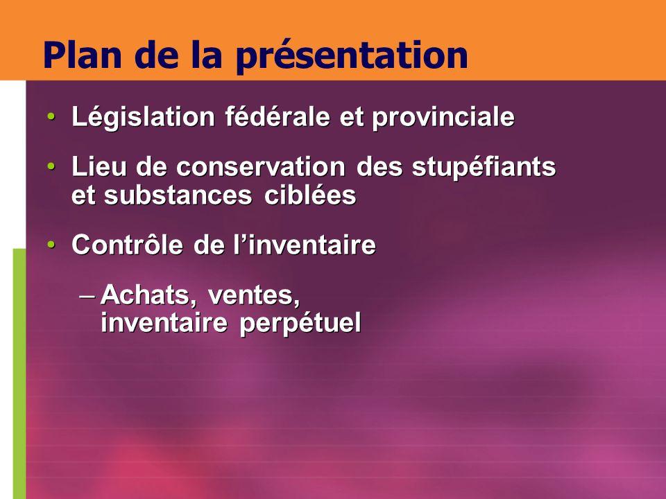 Plan de la présentation Législation fédérale et provinciale Lieu de conservation des stupéfiants et substances ciblées Contrôle de linventaire –Achats