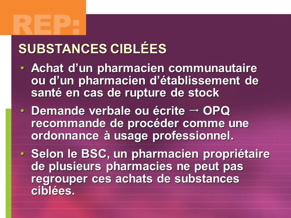 Achat dun pharmacien communautaire ou dun pharmacien détablissement de santé en cas de rupture de stock Demande verbale ou écrite OPQ recommande de pr