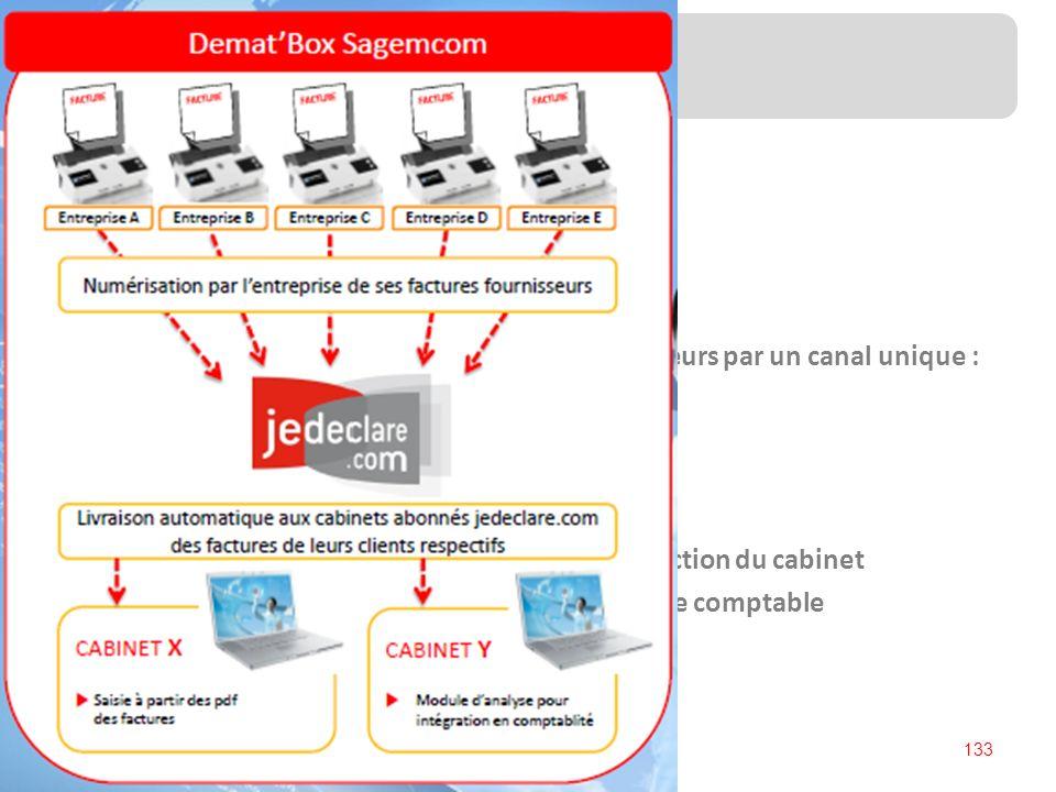 133 Numérisation haute définition Réception automatique des factures fournisseurs par un canal unique : jedeclare.com Analyse des factures par la solu