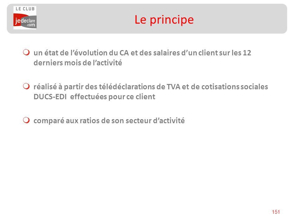 151 Le principe un état de lévolution du CA et des salaires dun client sur les 12 derniers mois de lactivité réalisé à partir des télédéclarations de