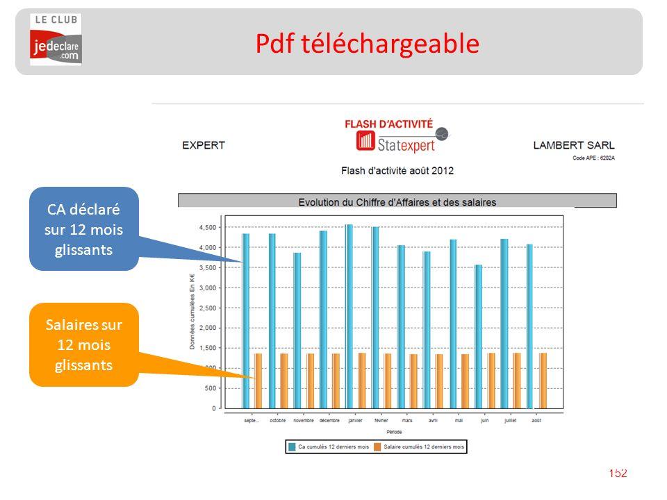 152 Pdf téléchargeable CA déclaré sur 12 mois glissants Salaires sur 12 mois glissants