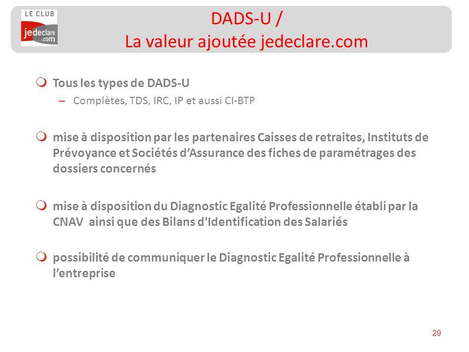 29 Tous les types de DADS-U – Complètes, TDS, IRC, IP et aussi CI-BTP mise à disposition par les partenaires Caisses de retraites, Instituts de Prévoy
