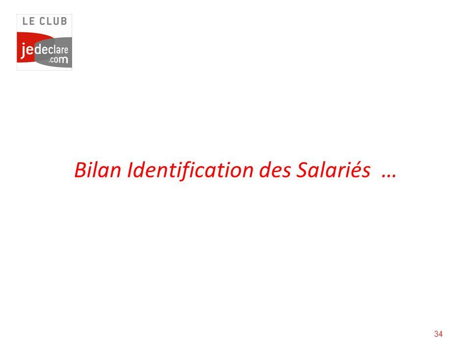 34 Bilan Identification des Salariés …