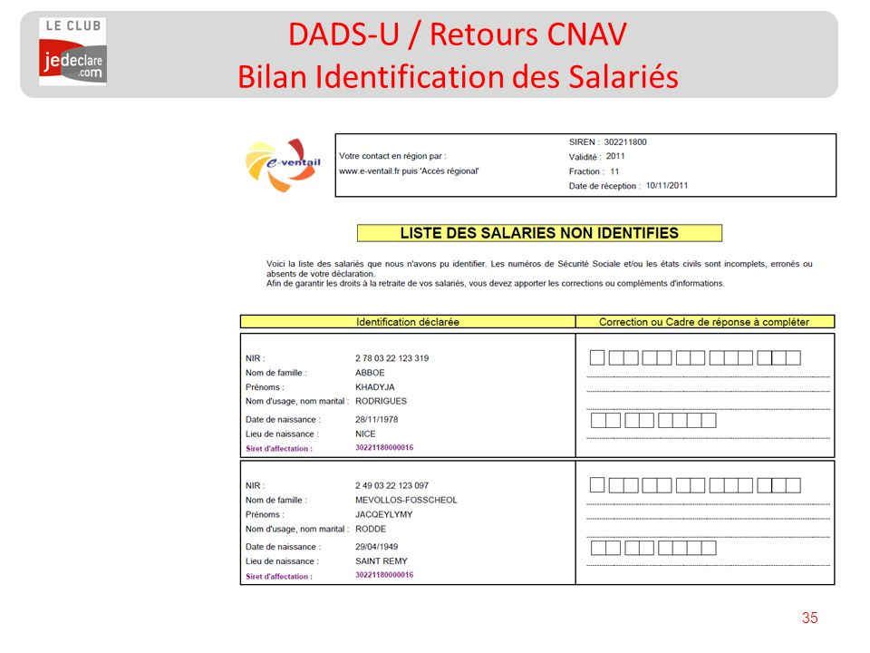 35 DADS-U / Retours CNAV Bilan Identification des Salariés