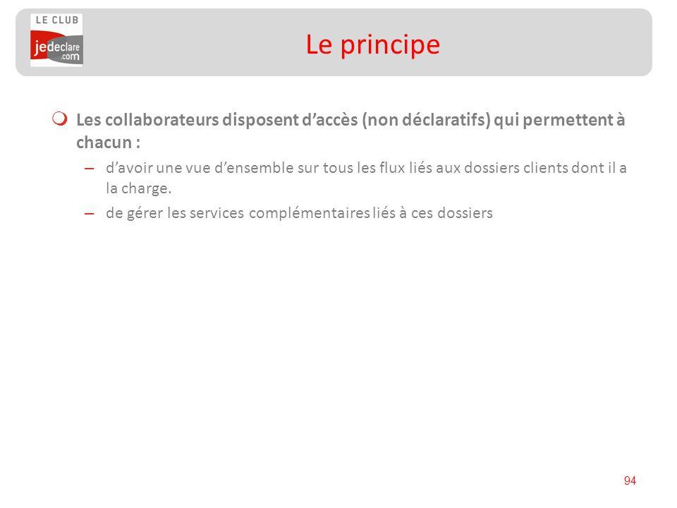 94 Le principe Les collaborateurs disposent daccès (non déclaratifs) qui permettent à chacun : – davoir une vue densemble sur tous les flux liés aux d