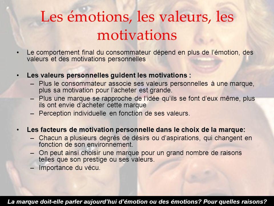 La marque doit-elle parler aujourdhui démotion ou des émotions.