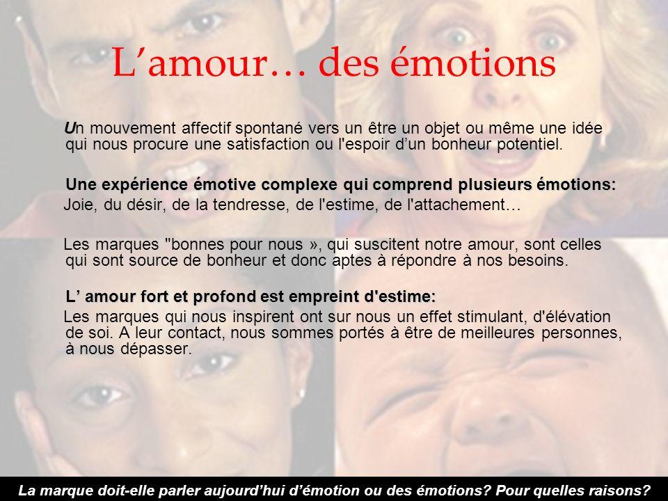 La marque doit-elle parler aujourdhui démotion ou des émotions? Pour quelles raisons? LOVE marque