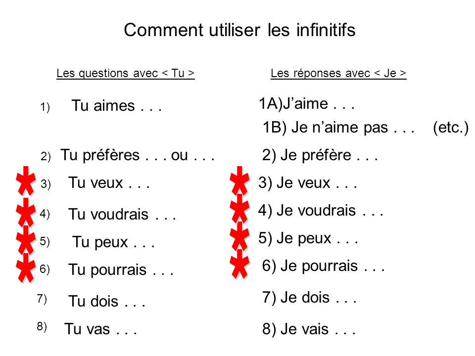 Comment utiliser les infinitifs Les questions avec Les réponses avec 1) Tu aimes... 1A)Jaime... 1B) Je naime pas... (etc.) 2) Tu préfères... ou...2) J