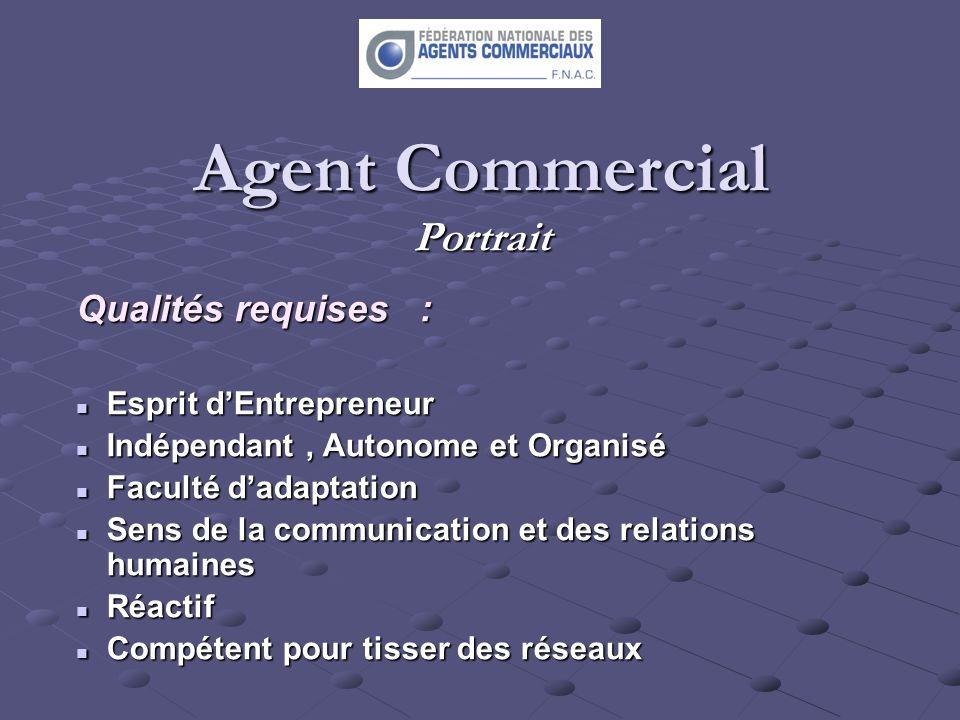 Agent Commercial Portrait Qualités requises : Esprit dEntrepreneur Esprit dEntrepreneur Indépendant, Autonome et Organisé Indépendant, Autonome et Org