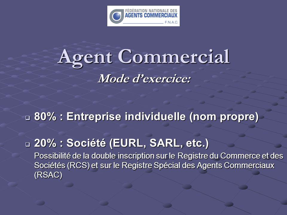 Agent Commercial Mode dexercice: 80% : Entreprise individuelle (nom propre) 80% : Entreprise individuelle (nom propre) 20% : Société (EURL, SARL, etc.