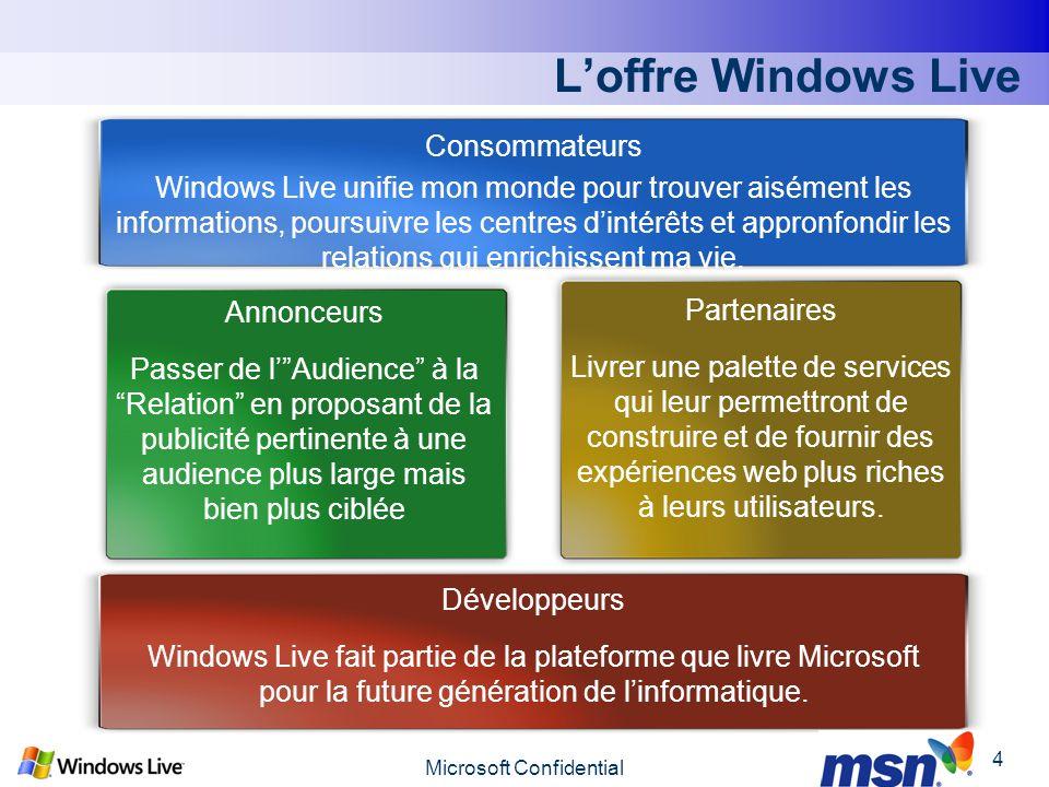 Microsoft Confidential 4 Loffre Windows Live Partenaires Livrer une palette de services qui leur permettront de construire et de fournir des expériences web plus riches à leurs utilisateurs.