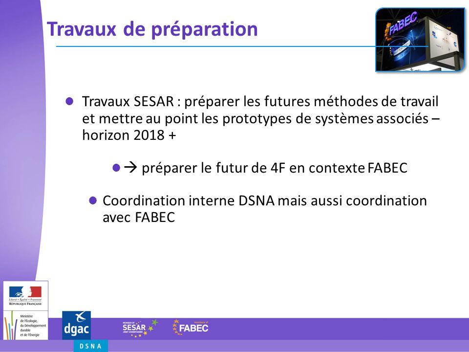 Travaux de préparation Travaux SESAR : préparer les futures méthodes de travail et mettre au point les prototypes de systèmes associés – horizon 2018