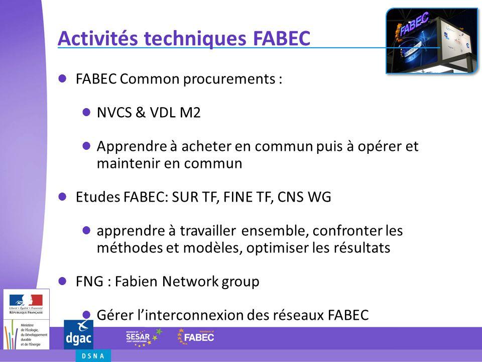 FABEC Common procurements : NVCS & VDL M2 Apprendre à acheter en commun puis à opérer et maintenir en commun Etudes FABEC: SUR TF, FINE TF, CNS WG app