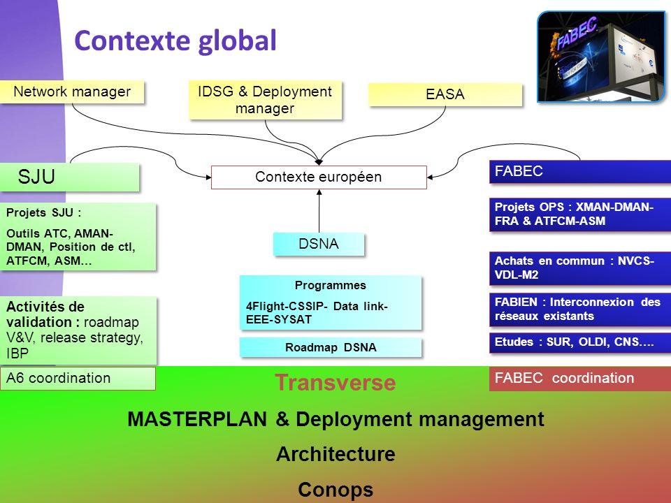 3 Scope SESAR IP1 (Baseline)Scope SESAR steps 1 & 2 Initial steps (Steps 1 & 2 for FRA & XMAN) Further steps (Steps 3 & 4 for FRA & XMAN) Déploiements en cours de nos systèmes (CSSIP, EEE, DL, SYSAT, 4F ( V Target) Des premiers systèmes « FABEC » NVCS- VDL M2 Début dopérations en commun Futurs déploiements de systèmes DSNA ou FABEC supporter ce que prévoient les « OPS projects » FABEC compatibles avec les exigences du Deployment Programme et du NSP Roadmap OPS projects FABEC DSNA- FABEC & SESAR Aujourdhui des activités à mener de front pour les deux étapes