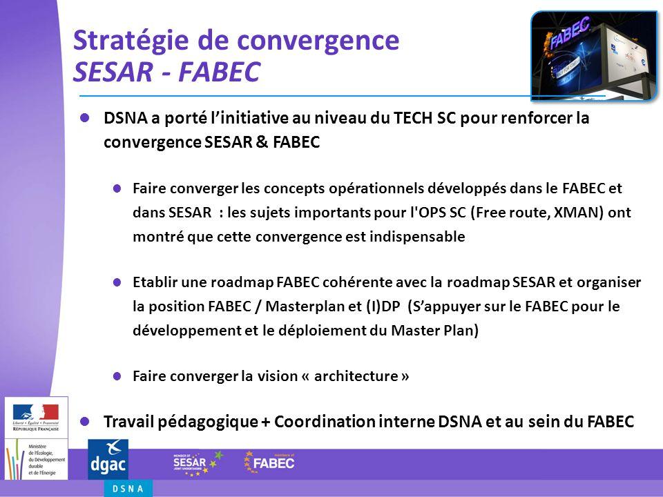 Stratégie de convergence DSNA a porté linitiative au niveau du TECH SC pour renforcer la convergence SESAR & FABEC Faire converger les concepts opérat