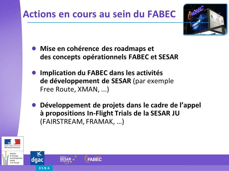 Actions en cours au sein du FABEC Mise en cohérence des roadmaps et des concepts opérationnels FABEC et SESAR Implication du FABEC dans les activités