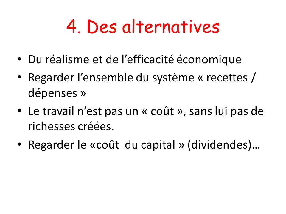 4. Des alternatives Du réalisme et de lefficacité économique Regarder lensemble du système « recettes / dépenses » Le travail nest pas un « coût », sa