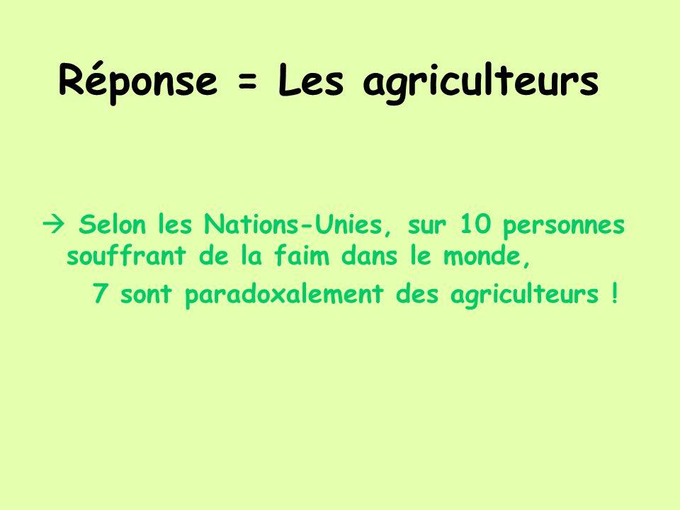 Réponse = Les agriculteurs Selon les Nations-Unies, sur 10 personnes souffrant de la faim dans le monde, 7 sont paradoxalement des agriculteurs !