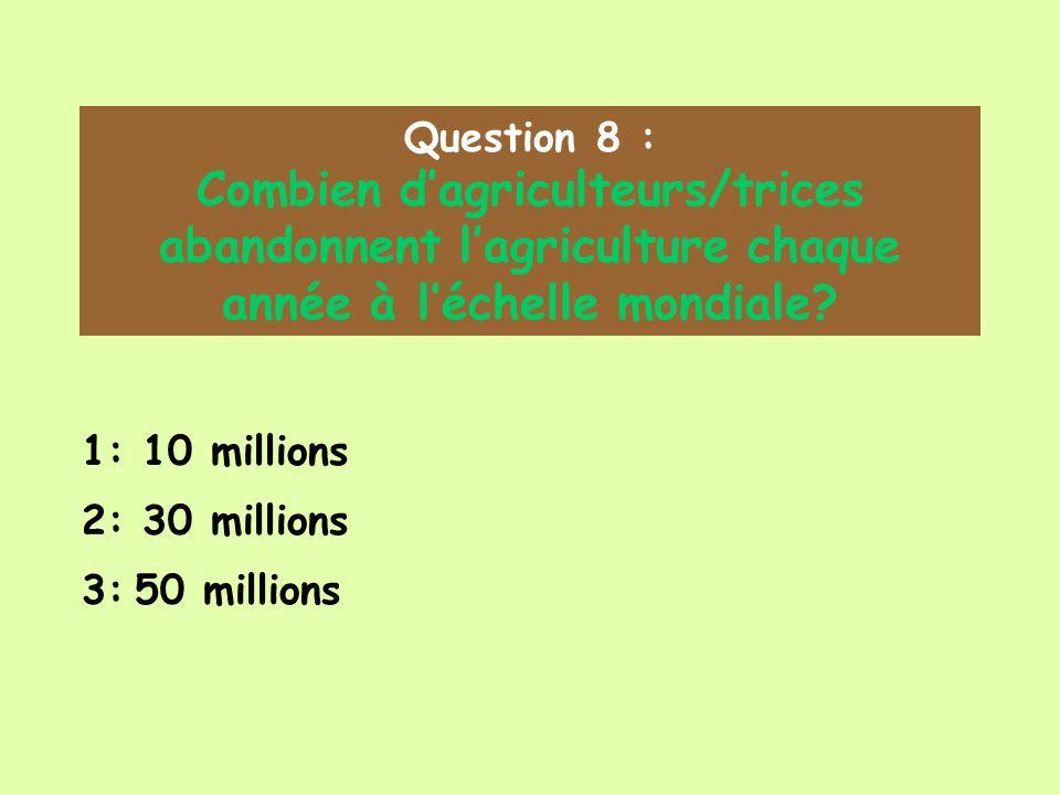 Question 8 : Combien dagriculteurs/trices abandonnent lagriculture chaque année à léchelle mondiale? 1: 10 millions 2: 30 millions 3: 50 millions