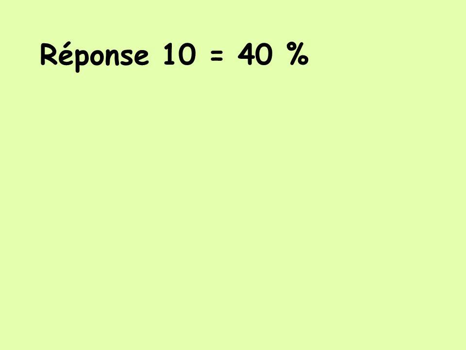 Réponse 10 = 40 %