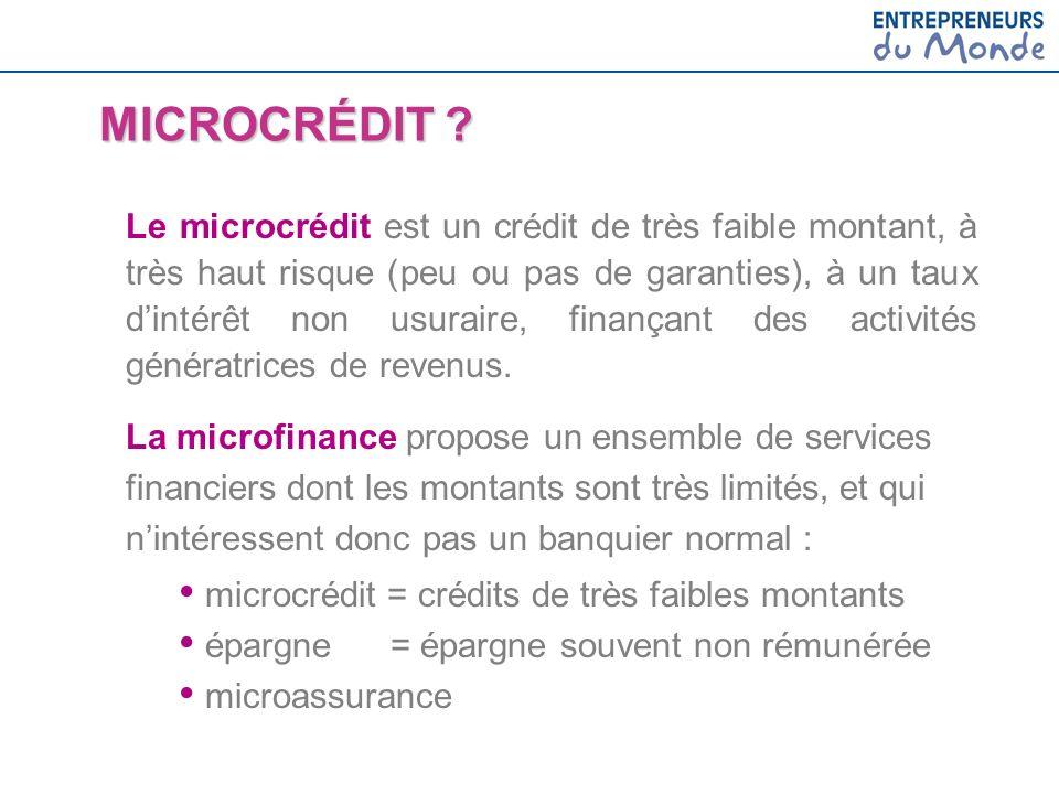 Le microcrédit est un crédit de très faible montant, à très haut risque (peu ou pas de garanties), à un taux dintérêt non usuraire, finançant des acti