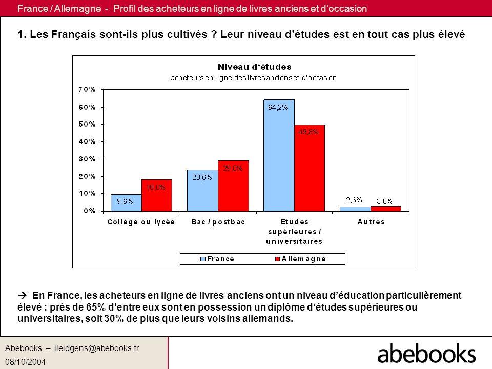 Abebooks –lleidgens@abebooks.fr 08/10/2004 France / Allemagne - Profil des acheteurs en ligne de livres anciens et doccasion 1.