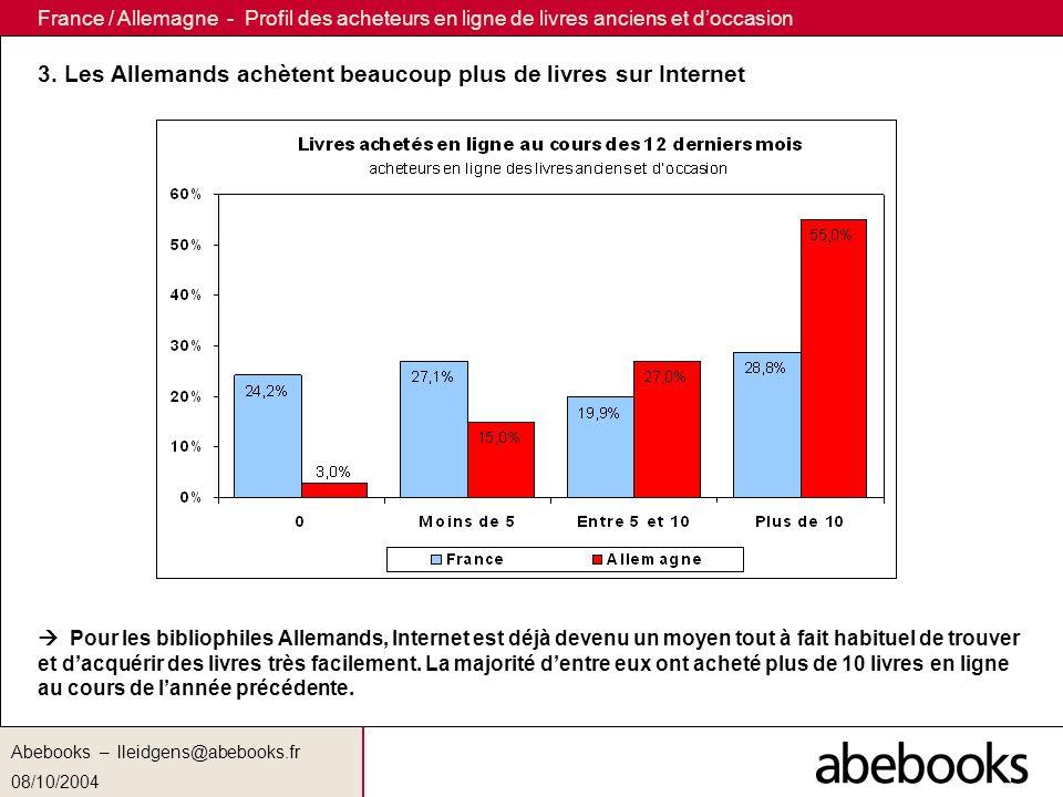 Abebooks –lleidgens@abebooks.fr 08/10/2004 France / Allemagne - Profil des acheteurs en ligne de livres anciens et doccasion Plus dun Français sur sept accorde peu dimportance au prix du livre quil achète.